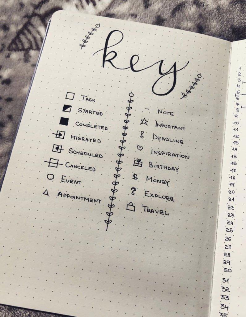 15 Minimalist Bullet Journal Key Page Ideas