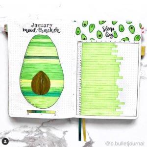 avocado bullet journal theme green mood tracker