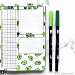 avocado bullet journal theme green habit tracker