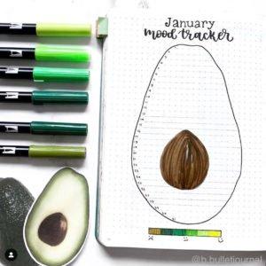 bullet journal mood tracker avocado theme green