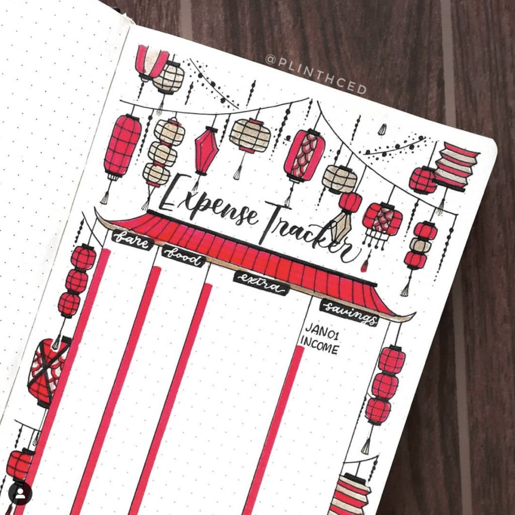 bullet journal expense tracker red lantern