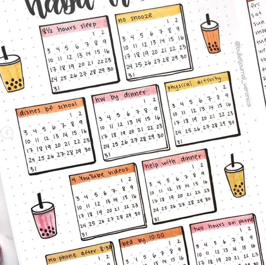 bullet journal tracker, trackers bullet journal, bullet journal trackers, bullet journal tracking ideas, bullet journal tracker ideas, habit tracker bullet journal, habit bullet journal, bullet journal habit, bullet journal habits