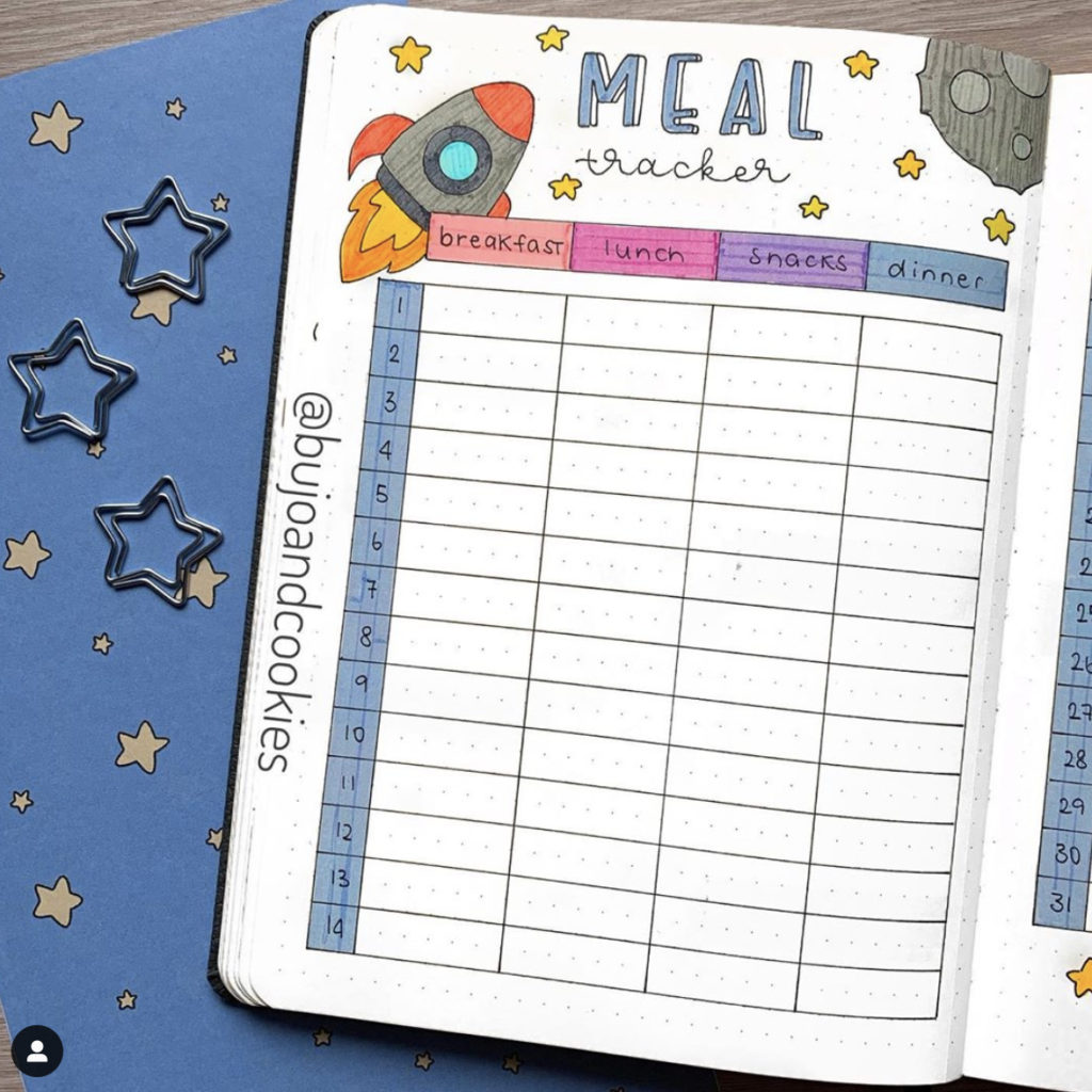 bullet journal meal plan